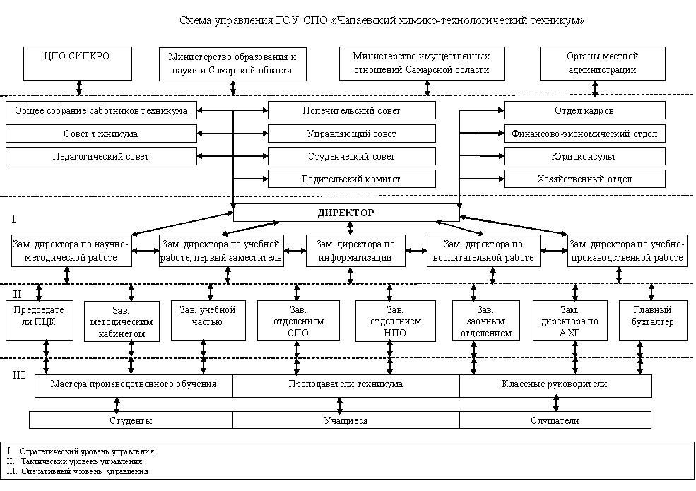 должностная инструкция заместителя директора по учебно воспитательной работе учебно - фото 4